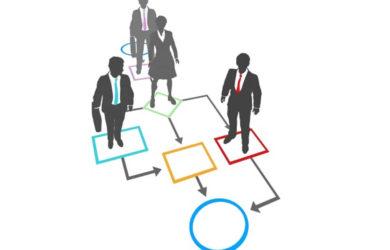 3 errores que debe evitar para implementar un sistema ERP